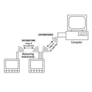 ALMEMO: trasmissione dati