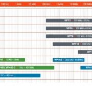 WAVECONTROL-probes-selection-chart_2018